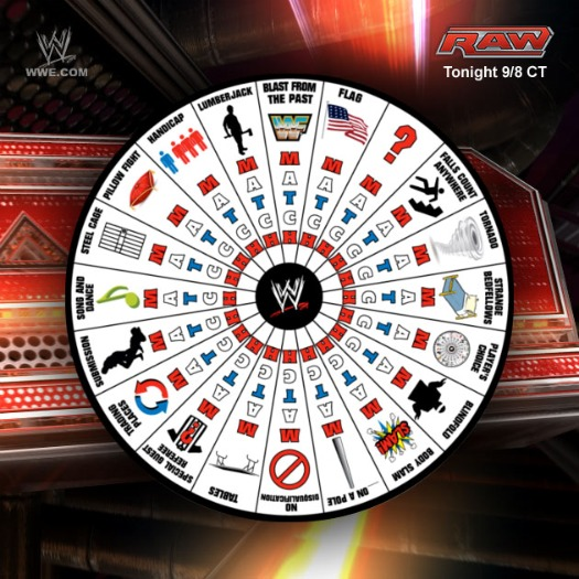 What reason does WWE have to use all of those matches? And if they